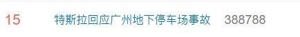 特斯拉回应广州地下停车场事故上热搜网友一切事故都有锅可甩